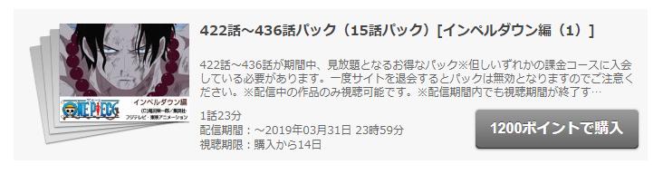 アニメ「ONE PIECE(ワンピース)」の動画のポイント購入